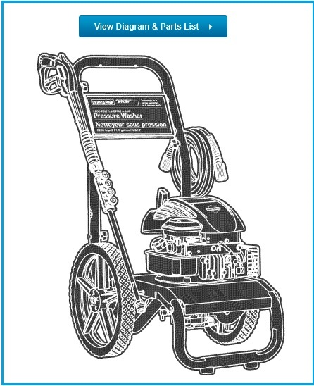 Craftsman Pressure Washer 580676660 & 580.676660 Parts